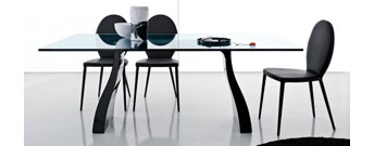 Trend Table by Compar